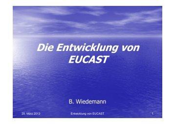 Die Entwicklung von EUCAST - PEG-Symposien