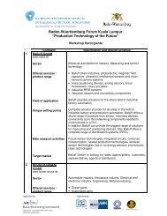 List of Forum & Workshop Participants