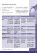 Broschüre Offizier der Luftwaffe - Seite 5
