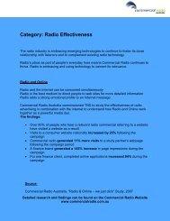 Category: Radio Effectiveness - Commercial Radio Australia
