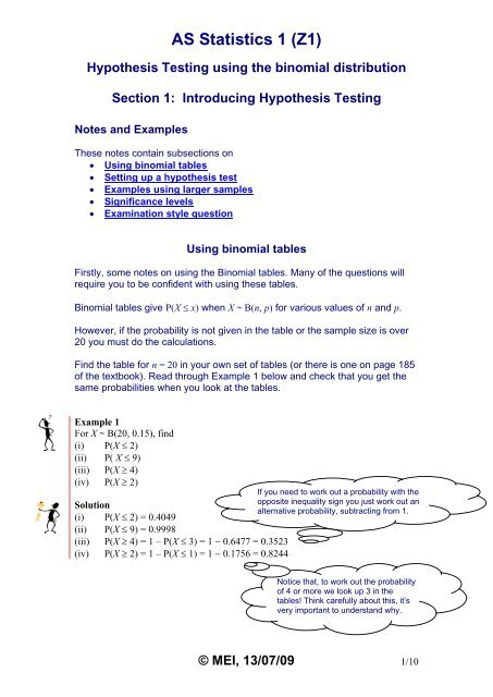Hypothesis testing using the binomial