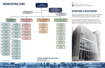 Operations FF - Post Graduate Medical Education University of ...