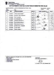daftar peserta dan nilai ujian tengah semester per kelas
