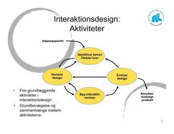 Slides Interaktionsdesign aktiviteter