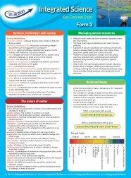 Key Concept Chart - Pearson