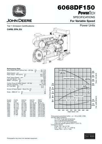 GDJD 117 Performance Curve 4045DF270-60kW-PU.pdf