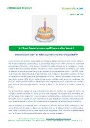 transavia.com célèbre son 1er anniversaire 12.05.08