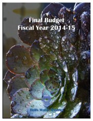 Operating Budget - Helix Water District
