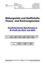 und Rechnungswesen - Wirtschaftsschule KV Chur
