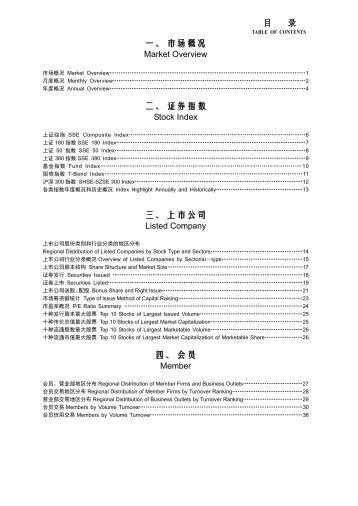 上证统计月报 - Shanghai Stock Exchange - 上海证券交易所