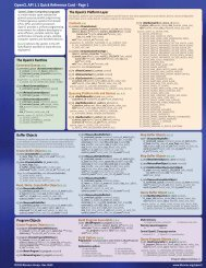 OpenCL API 1.1 Quick Reference Card - Page 1 - Cheat Sheet