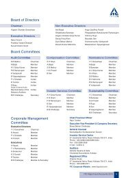 Board of Directors and Committees - ITC