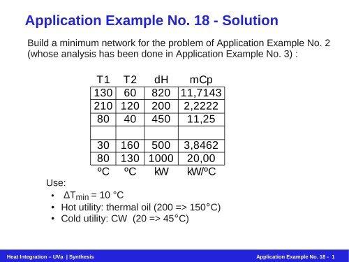 Application example No 18 - Heat Integration UVa - IqTMA-UVa