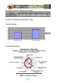 Beeinflussung des Sonnenbrandes auf die Weinqualität bei der ... - Seite 2