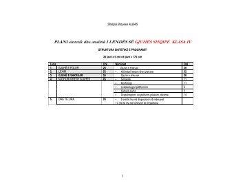 PLANI sintetik dhe analitik I LËNDËS SË GJUHËS SHQIPE ... - Albas