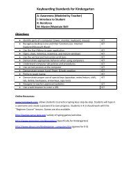Keyboarding Standards for K-5