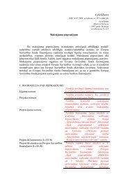 4.pielikums - ES fondi