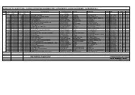 elenco operatori economici og1