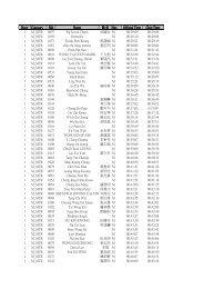 Joyful2012 - Full set result for stanley