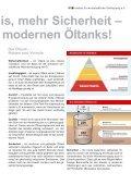 lagerung_von_Heizoel.. - Ewald Wolter GmbH - Seite 3