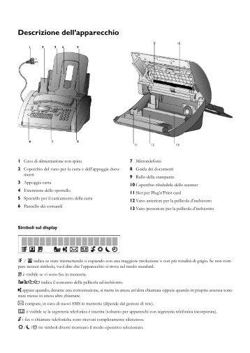 Descrizione dell'apparecchio - Telecom Italia