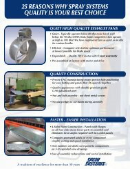 25 reasons why spray systems quality is your best choice - Finishing ...