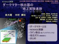 NEWAGE実験 - 天文・天体物理若手の会