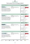 PUNTE A GRADINO - Sicutool - Page 4