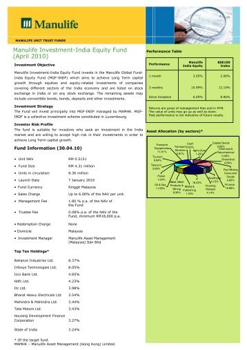 Manulife Investment-India Equity Fund (April 2010)