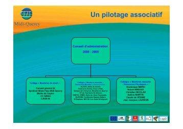 Conseil d'administration 2008-2009 - CPIE Midi-Quercy