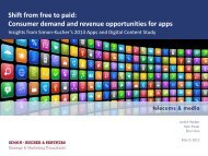 Consumer demand and revenue opportunities for apps