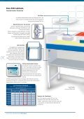 Polymerase Chain Reaction Cabinets - Page 4