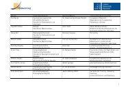 1 Mentee Studienfach/Fakultät Mentorin/Mentor Unternehmen ...