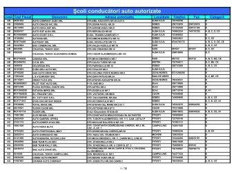 Scoli conducatori auto autorizate - Autoritatea Rutiera Romana