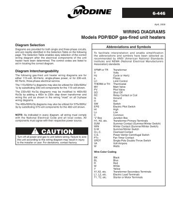 modine pdp wiring guide h mac systems inc?quality=85 summer winter switch modine modine unit heater wiring diagram at n-0.co