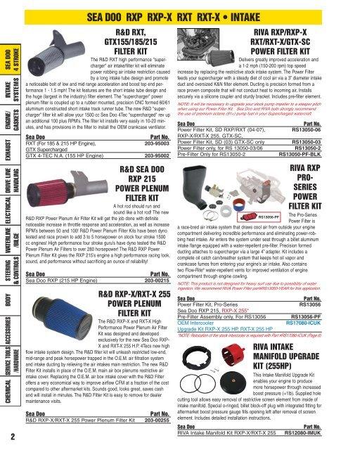 Sea Doo RX// DI Hydro Turf Mat Set All Models