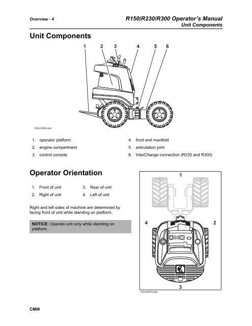 R150/R230/R300 Operator on