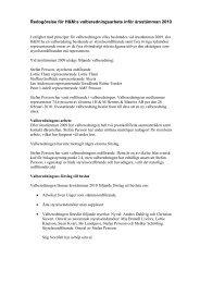 Valberedningens arbete inför årsstämman 2010 - About H&M