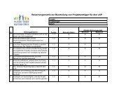 Bewertungsmatrix zur Beurteilung von Projektanträgen für den LAP
