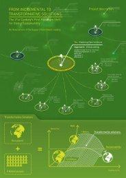 Transformative_Solutions_Global_Leaders-2014
