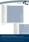 PowerRiv® Programmierbares Akku Blindnietgerät - HS-Technik - Seite 4