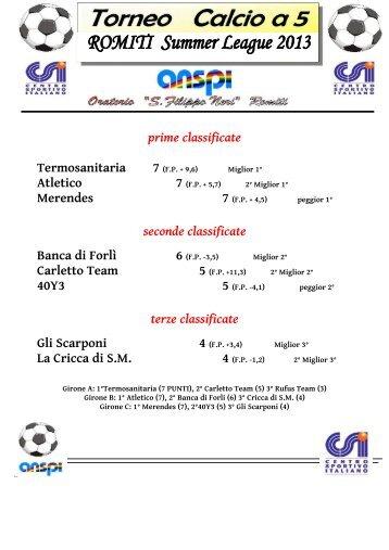 Calendario Fase Finale 2013 - Parrocchia Romiti
