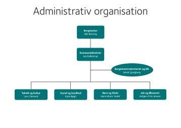 Se overordnet organisation og alle forvaltninger (PDF)