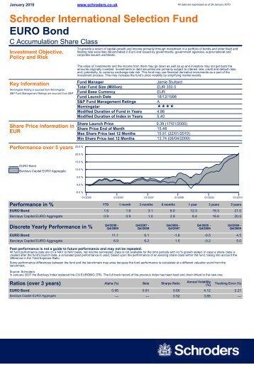 Schroder International Selection Fund EURO Bond - MetLife Alico