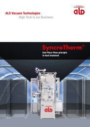 SyncroTherm® - ALD Vacuum Technologies