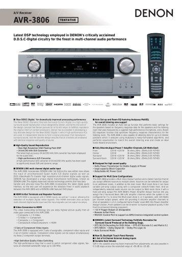 AVR-2113 Integrated Network AV Receiver