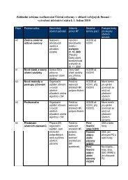 Základní rozfázování vytvoření účetnictví státu k 1. lednu 2010PDF