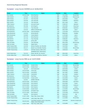 wisconsin long course state swim meet 2013