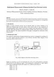 Block diagram of Analog unit of GEA - Measurement Science Review