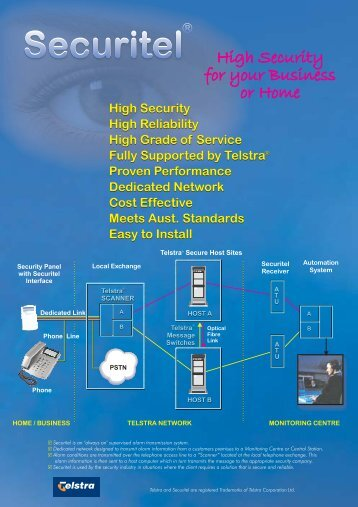 here - MCM Electronics